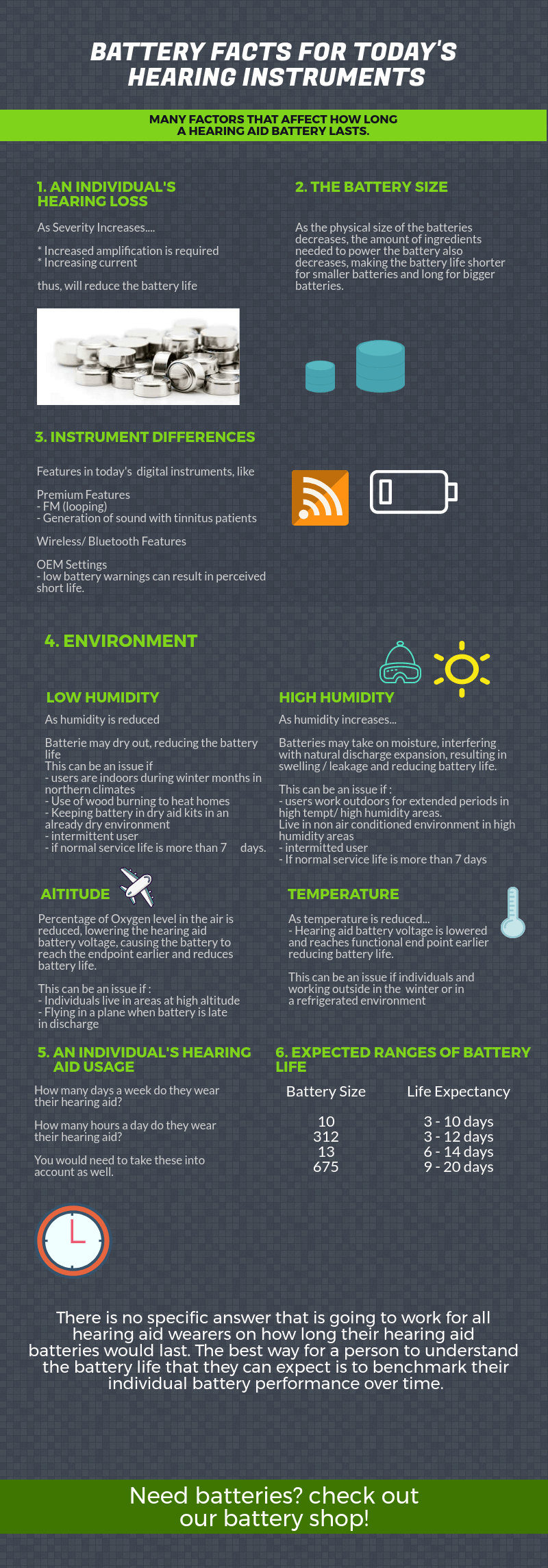 Important battery facts